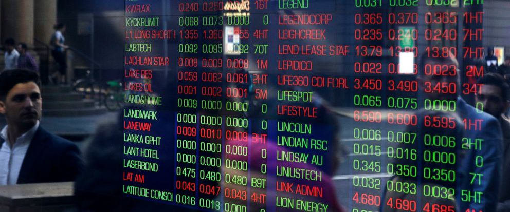 Market lower on US recession fears