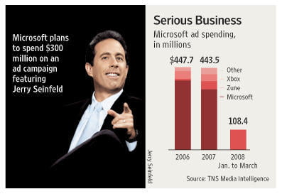 MS taps Seinfeld for new ad campaign