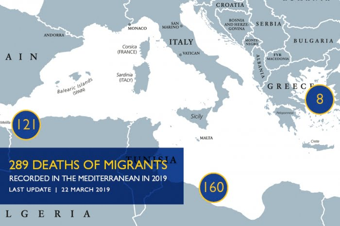 The number of migrants killed in the Mediterranean now exceeds 900 so far this year