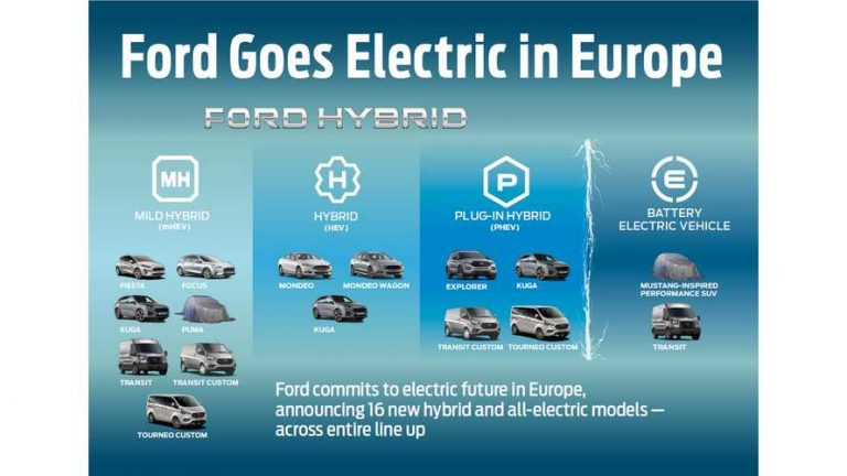 Ford charges electric, hybrid strategy