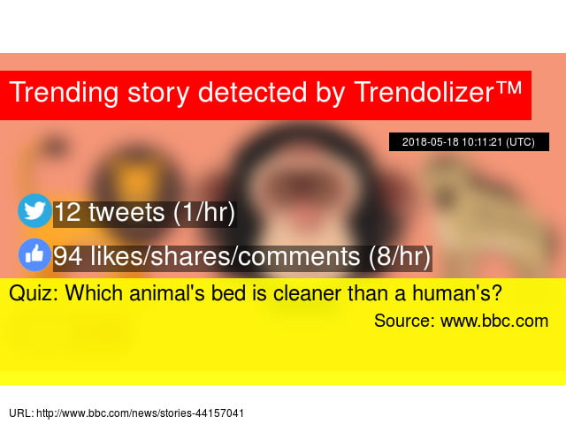Quiz: Which animal's bed is cleaner than a human's?