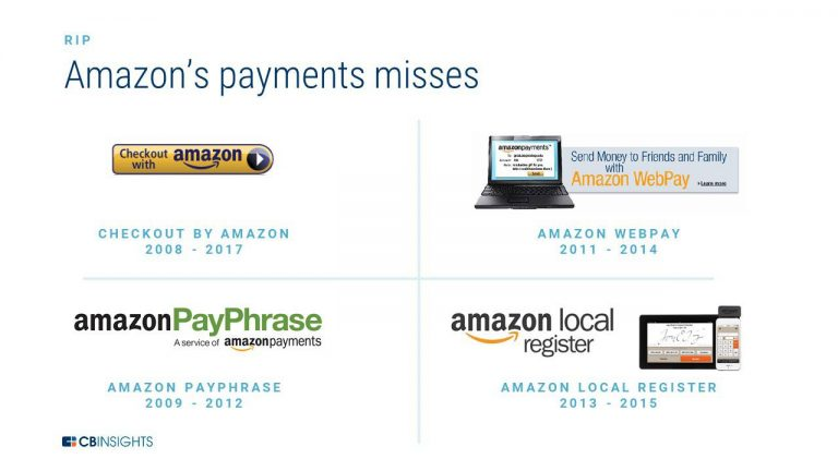 Amazon unveils new online-payment services
