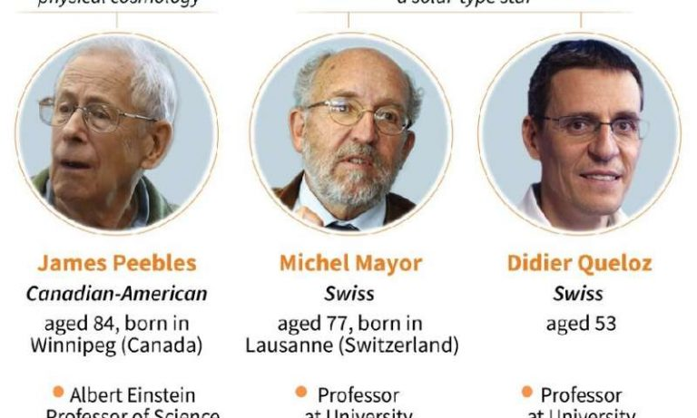 Americans win Nobel physics prize