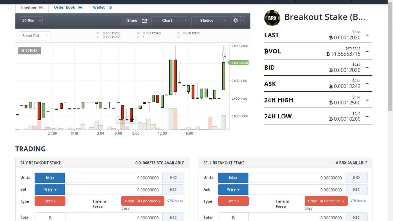 Crypto Exchange Bittrex Is Taking New Customers Again