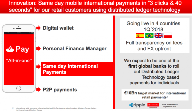 Santander to Launch Ripple Payment App This Week