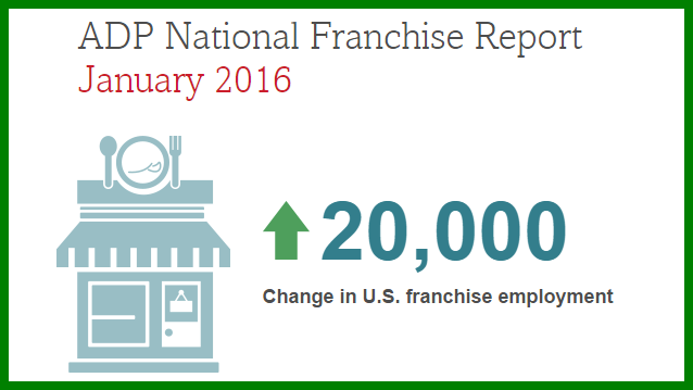 This is the new employment benefit of the franchise sector