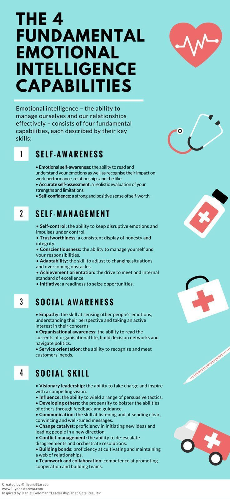 Infographic: How to know if you have emotional intelligence