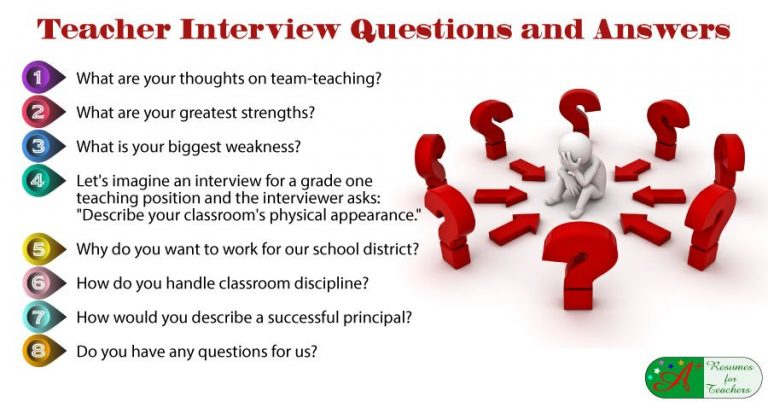 Difficult questions to answer in a job interview