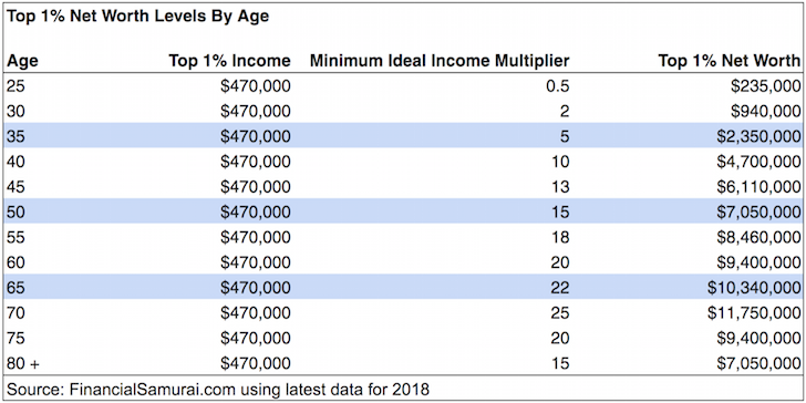 8 attitudes of people who became millionaires before age 30