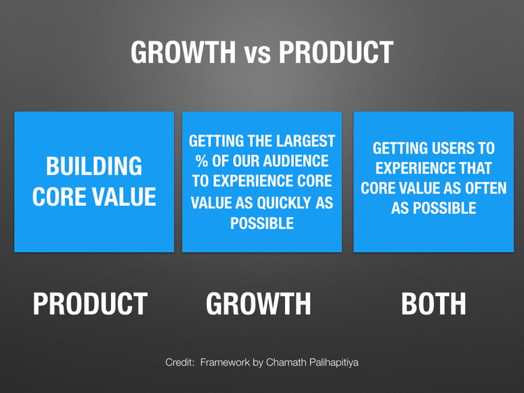 Apply growth hacking to grow with few resources and face the crisis
