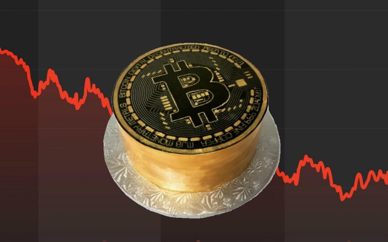 Bitcoin doubles gold return in one day with a 27% gain