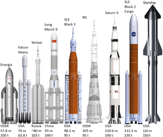 Falcon Heavy launch gives big boost to Elon Musk's Mars dream