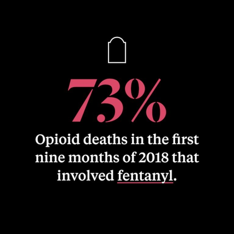 Fentanyl Adds Deadly Kick to Opioid Woes in Britain