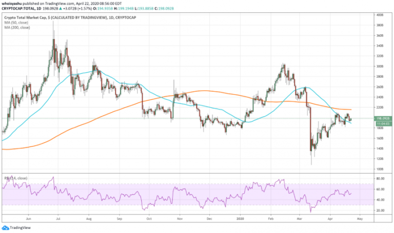 Ripple's XRP Token Sets All-Time Price High Above $3