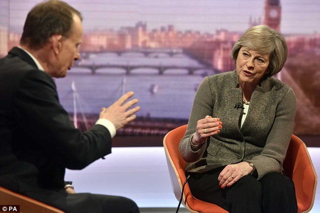 Theresa May on Andrew Marr show