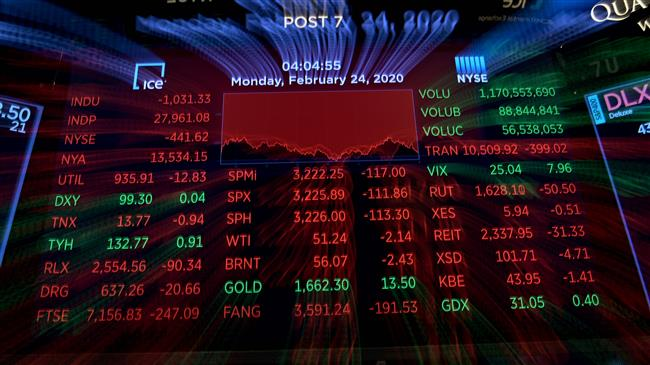 US stocks tumble as Dow sheds another 1,000 points