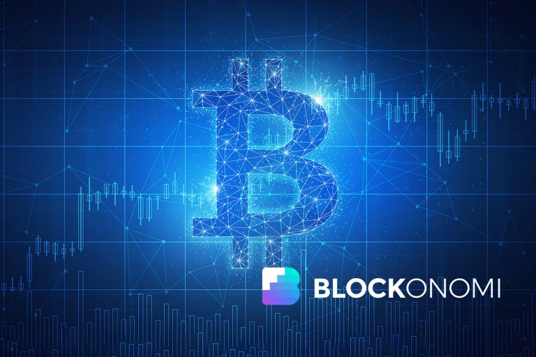 BTC halving tweets show that investors remain optimistic about the Bitcoin price
