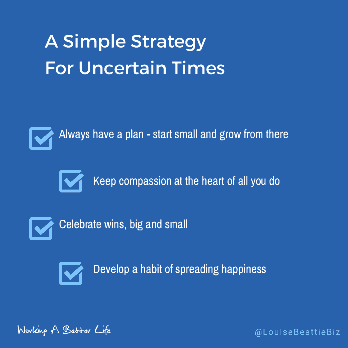How to create a business strategy in uncertain times