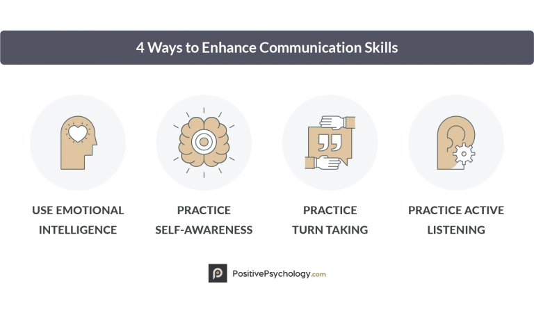 Optimize communication with your team over long distances
