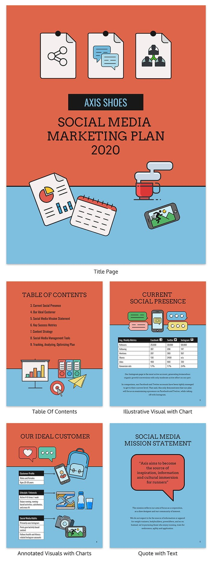 The 10 key elements that your business plan should have