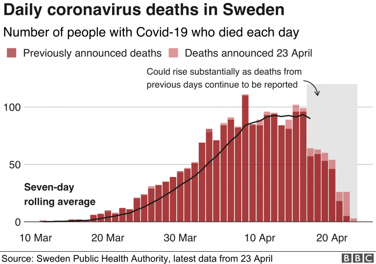 The global impact of the coronavirus pandemic could result in losses of 8.1 trillion euros