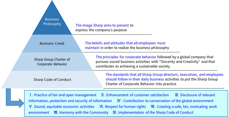 What is the company charter?
