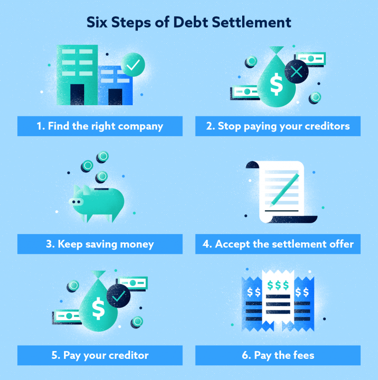 Why don't all debts weigh the same?