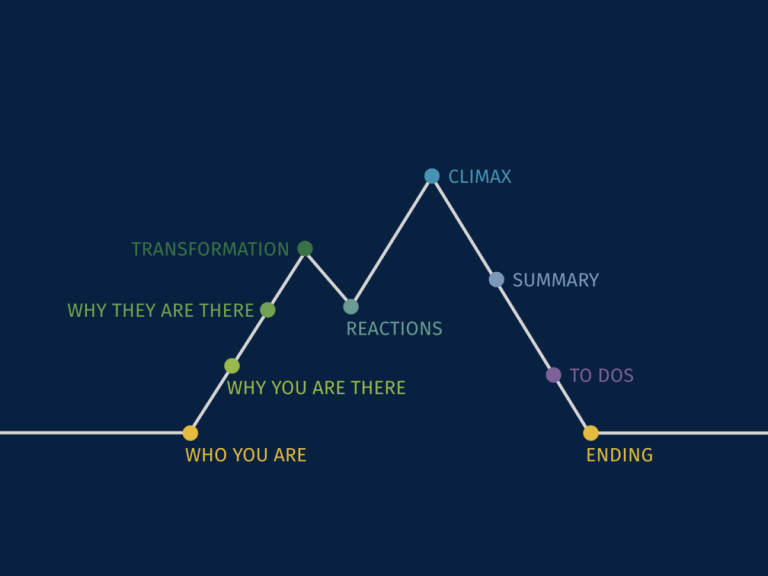 How much money is your story worth? Finally the truth about business storytelling
