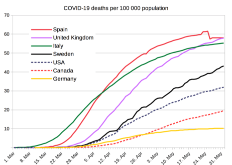 Italy can't reduce coronavirus deaths, adding another 71 on the last day