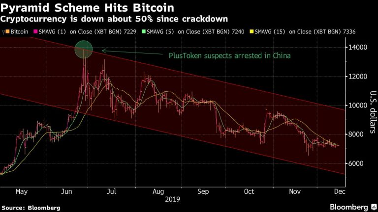 South Korea is trying to track cryptocurrency transactions after a recent scandal