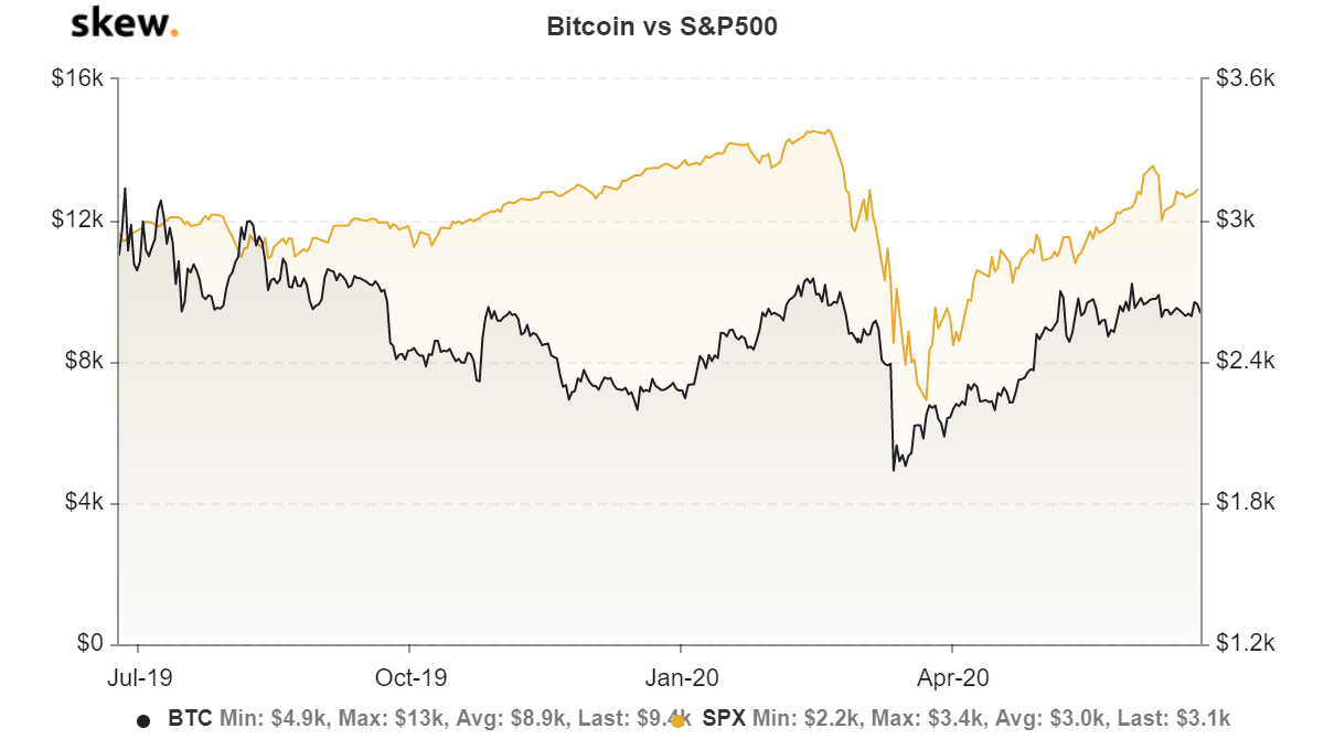 Will the price of Bitcoin fall?