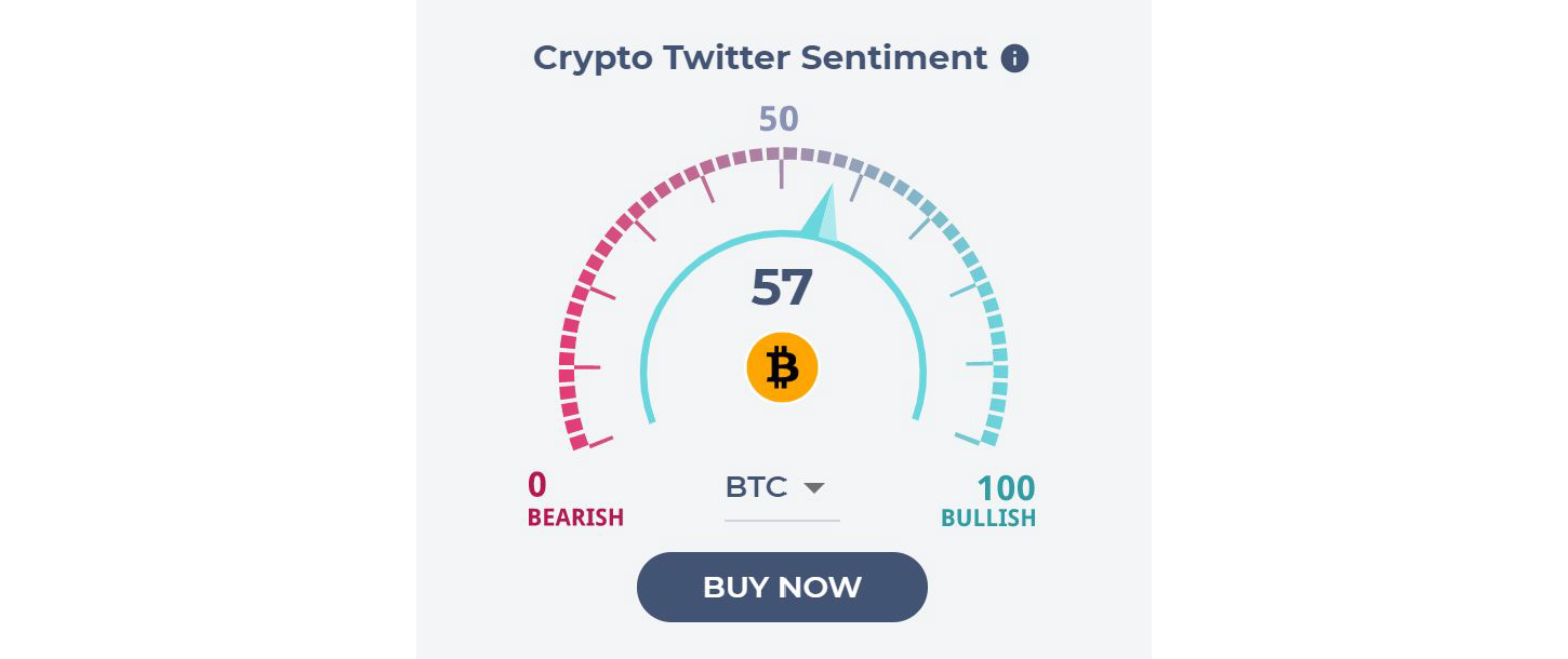 Crypto Twitter Sentiment from The TIE