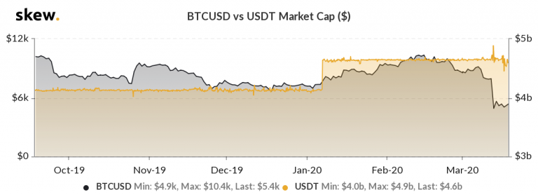 Binance Coin outperforms Bitcoin by 17% in July. Will there be an IEO season?