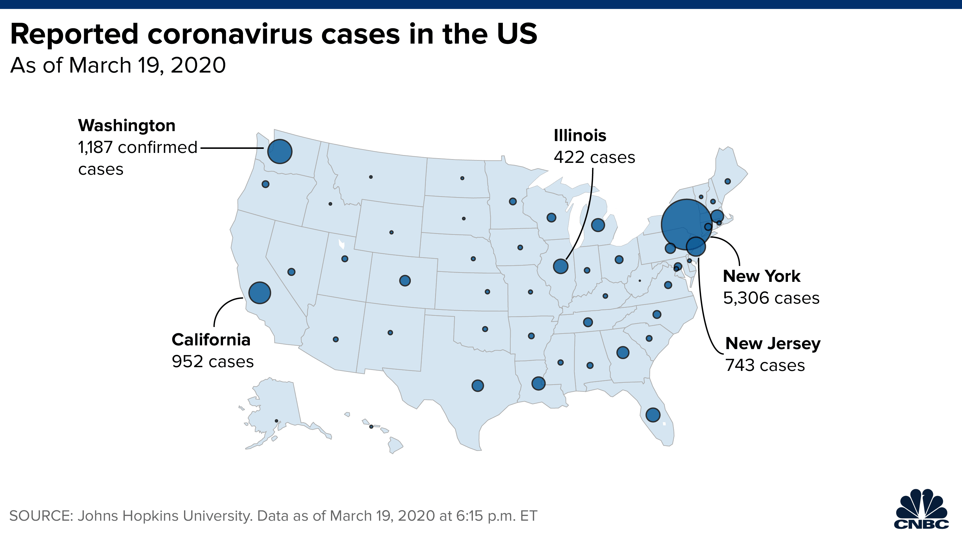 France confirms an increase in cases with more than 500 new coronavirus infections in one day