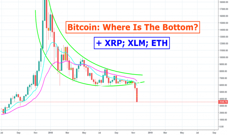 Ripple (XRP) could hit $ 10,000 according to a billion dollar forecast published on Forbes