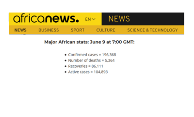 South Africa, the first African country to exceed 200,000 infections
