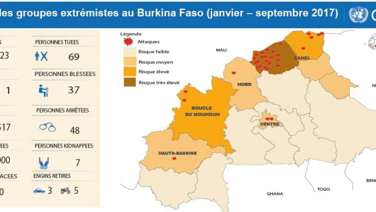 The Burkina Faso parties deny the possibility of postponing the legislation in November