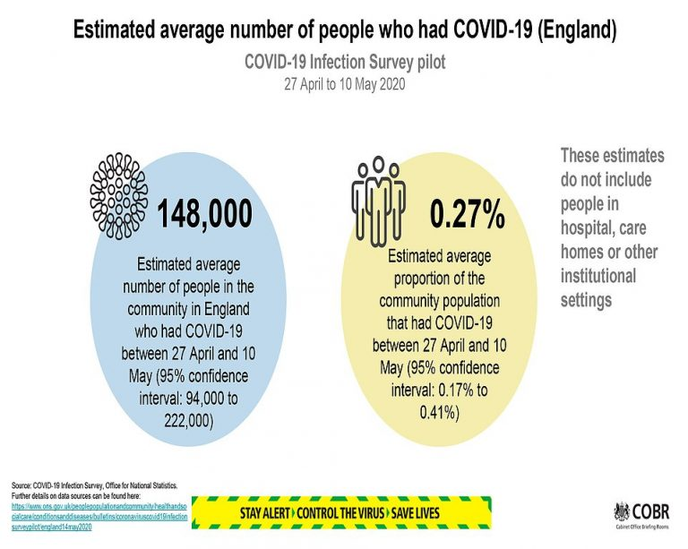 The Covid 19 pandemic exceeds 560,000 deaths and breaks the daily infection record with 229,000