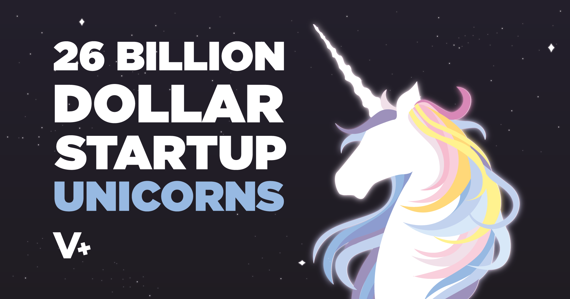 These are the countries that produce the most unicorns