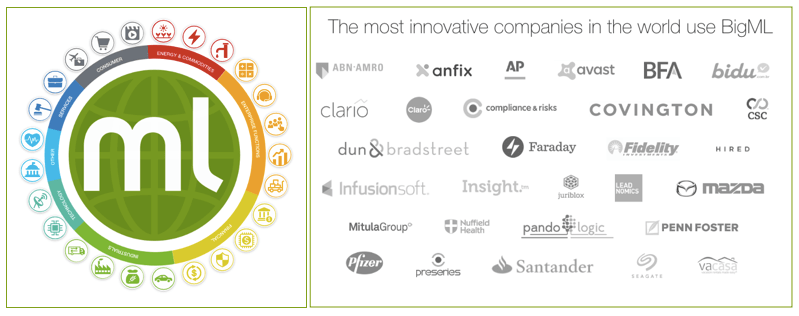 These are the most innovative companies in the world