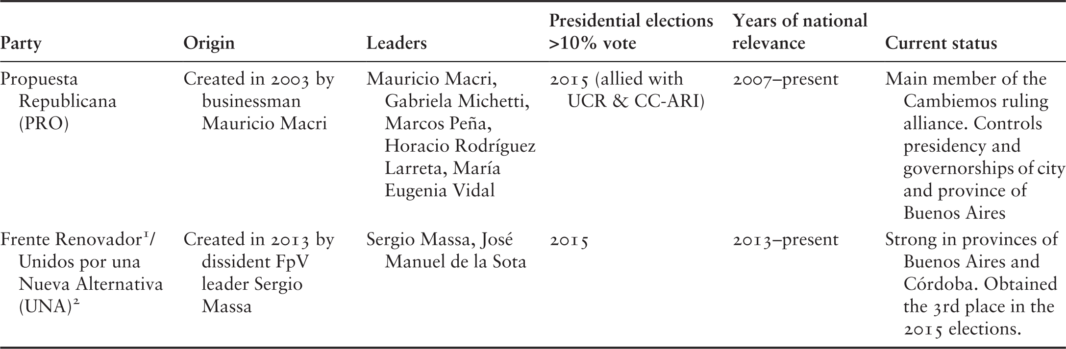 Vizcarra reshapes the government and appoints Pedro Cateriano as Prime Minister of Peru