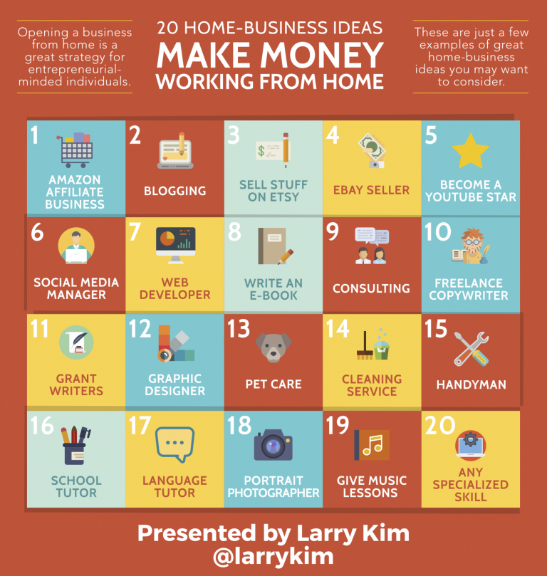 10 business ideas for making extra cash after work