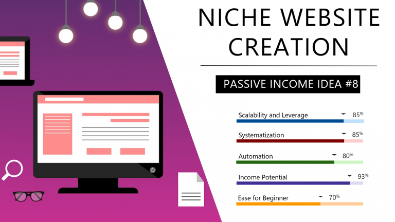 16 ideas to generate passive income that will increase your cash flow