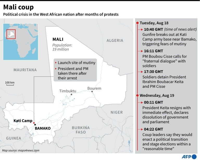 The African Union calls for the release of the President of Mali and the start of a dialogue process