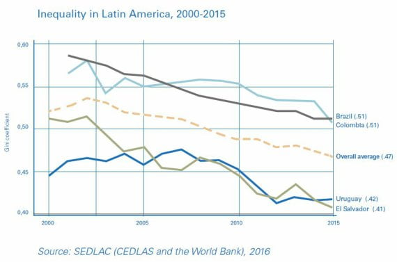 """The infrastructure for money in much of Latin America remains slow and closed."""