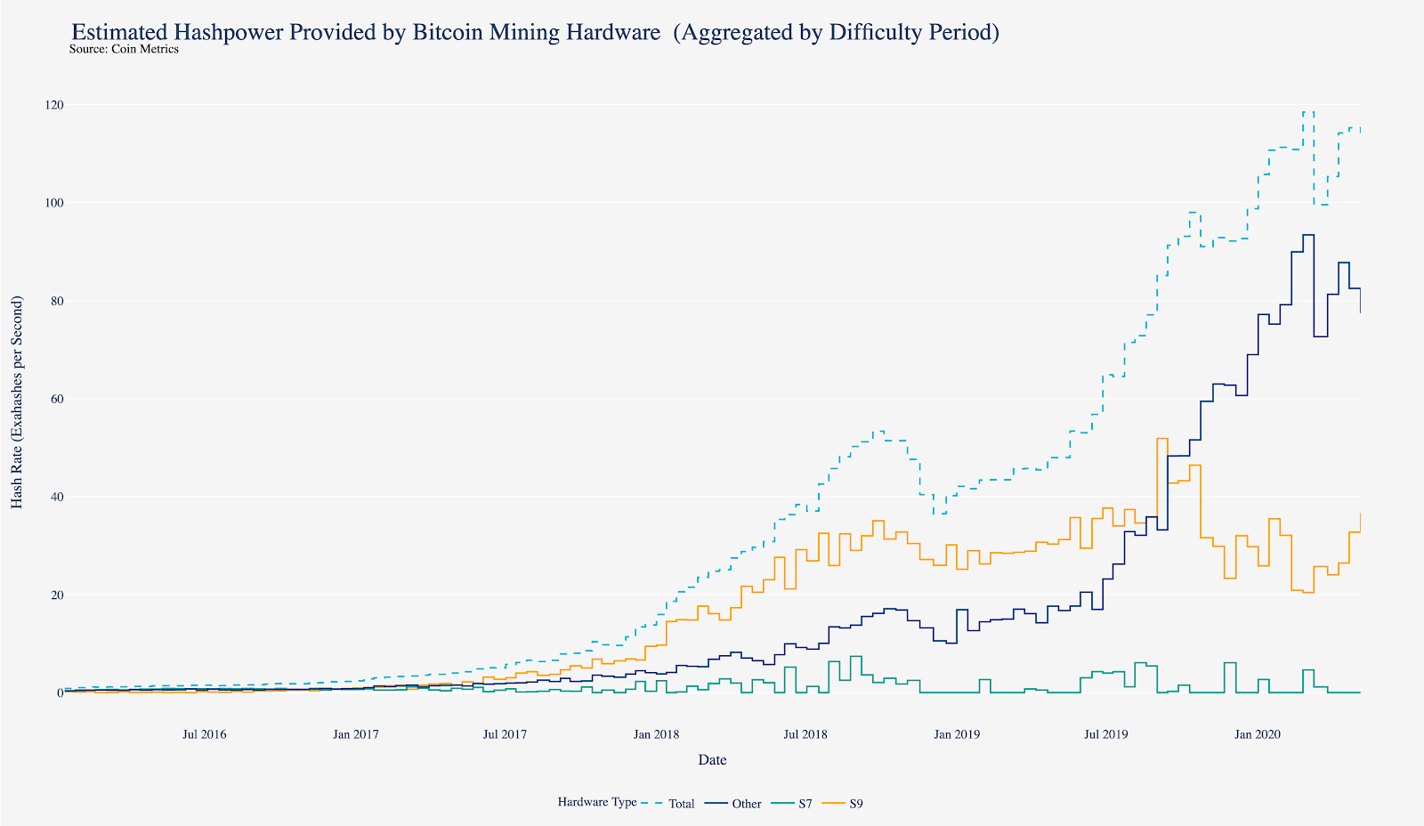 Why Chinese miners don't attack Bitcoin 51%