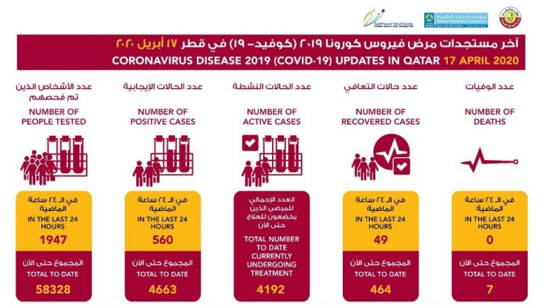 Iran surpasses 25,000 coronavirus deaths