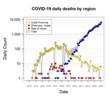 Peru exceeds 810,000 accumulated cases of coronavirus and stays below 80 daily deaths