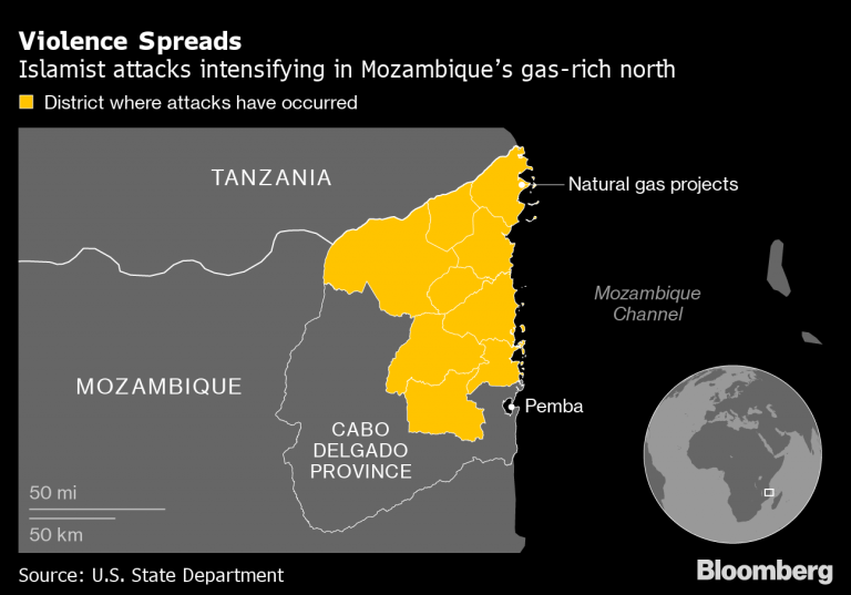 South Africa ready to assist Mozambique in fighting jihadists in Cabo Delgado
