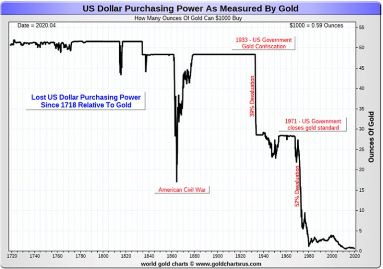 Warren Buffett didn't buy gold or lose confidence in banks. What's the real story?